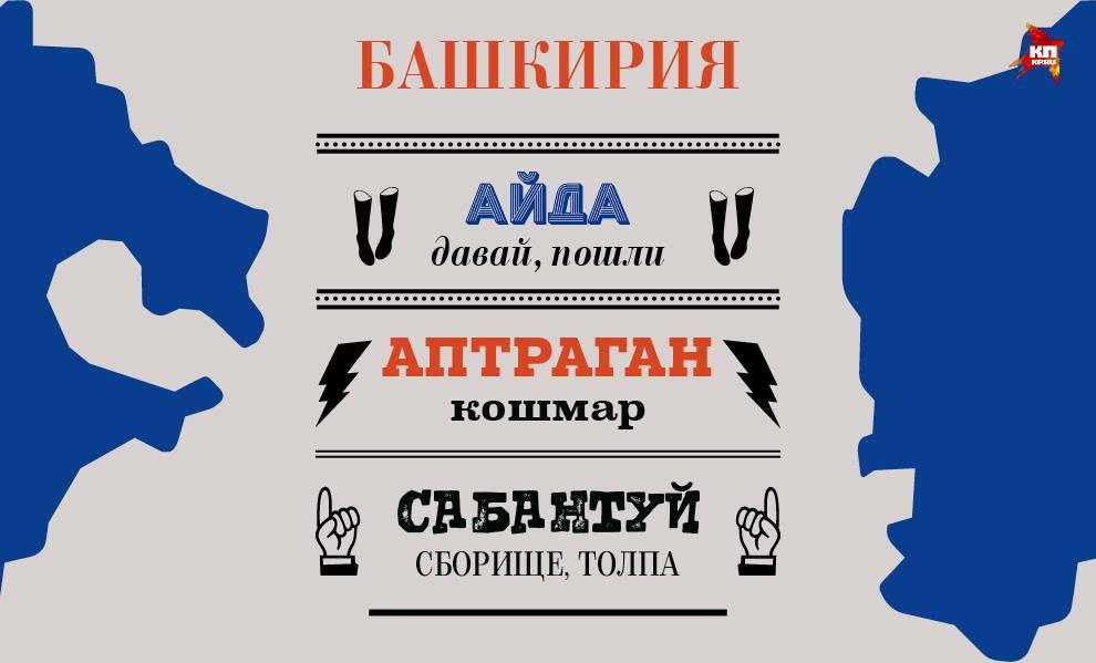 Региональные слова, которые не употребляют Москвичи (21).jpg