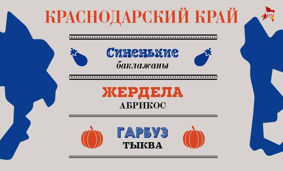 Региональные слова, которые не употребляют Москвичи (1).jpg