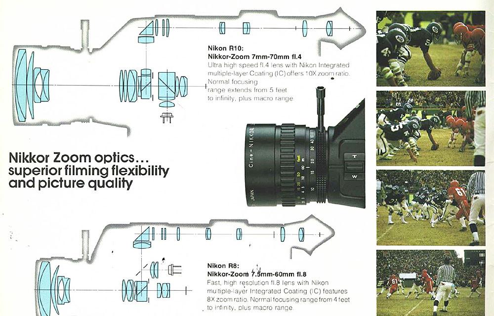 Nikon R8  (1).JPG