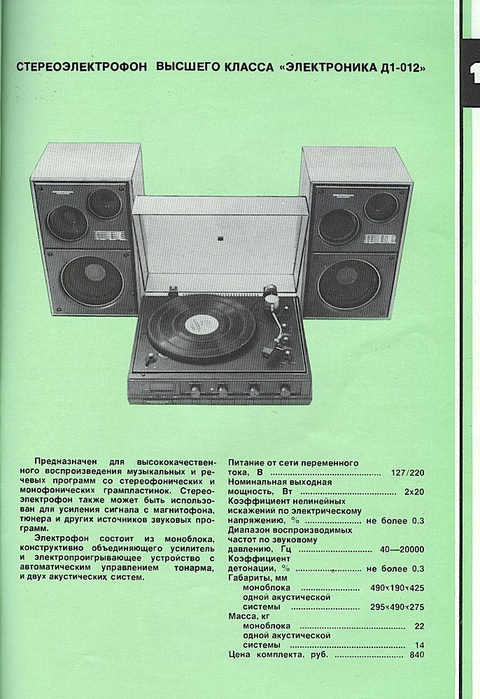 Каталог товаров народного потребления 1981 года. Цены в СССР.  (47)
