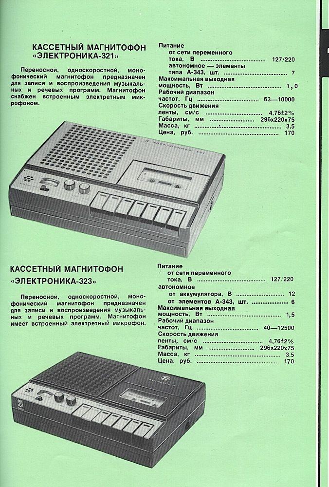 Каталог товаров народного потребления 1981 года. Цены в СССР.  (48)