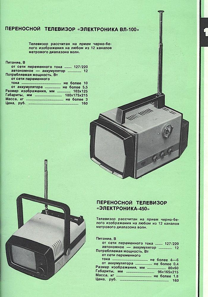 Каталог товаров народного потребления 1981 года. Цены в СССР.  (54)