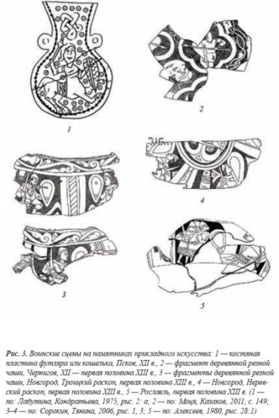 Русские щиты