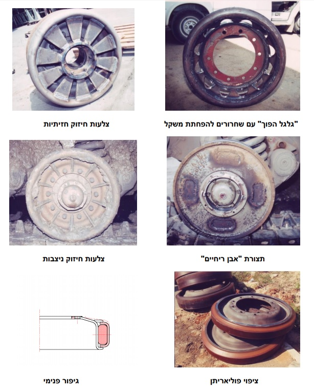 Wheel_05_RoadWheelsTests.jpg