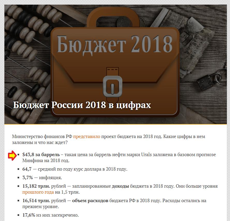 2018-