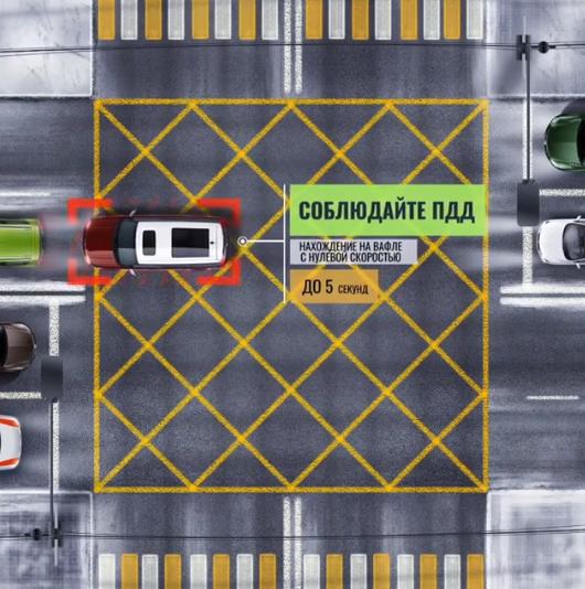 За какое нарушение штраф 1000 рублей