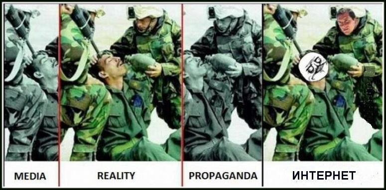 Всё что нужно знать про разные СМИ