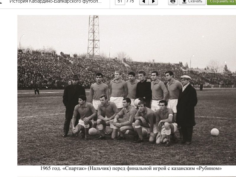 Спартак Нл -чемпион 1965