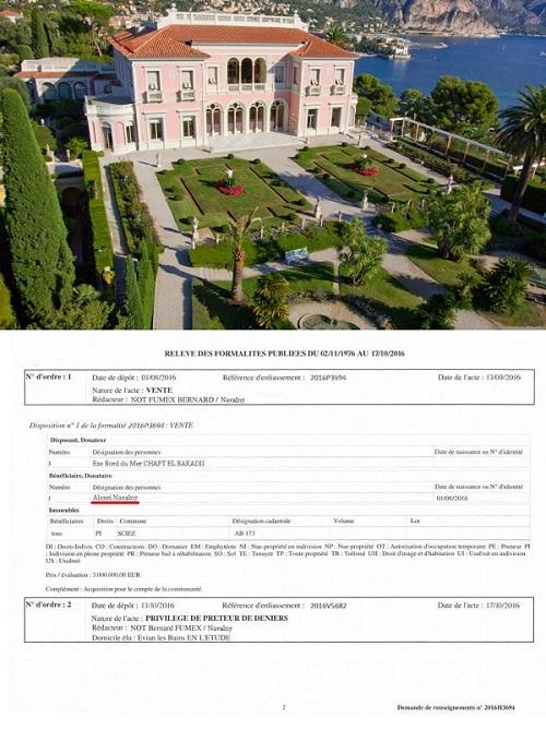 Никита Белых, домик во Франции и другие фальшивки от подсудимого Навального