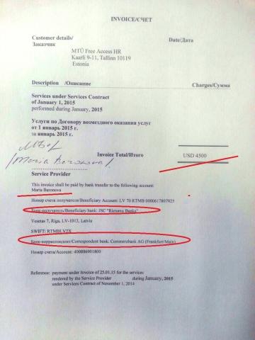 Как Ходорковский платил Навальному