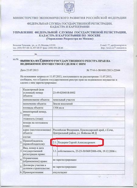 Юров Сергей Геннадиевич - мультимиллионер. Городской округ Балашиха и город Реутов – родители коррупционного урода