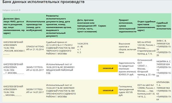 Тайны Евгения Киселева - пропагандиста и должника