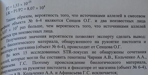 Игра «Помиловать Сенцова». Следующий уровень – «High Level»