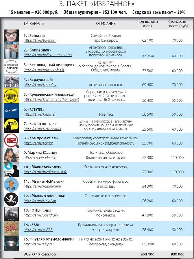 Сколько стоит «свобода слова». Расценки от Telegram