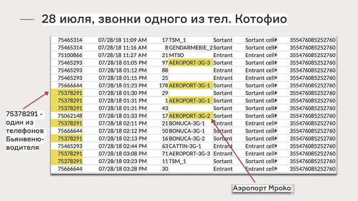 Новая фальшивка от Ходорковского, убившего журналистов в ЦАР