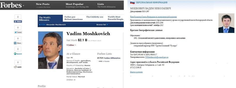 Мошкович 1