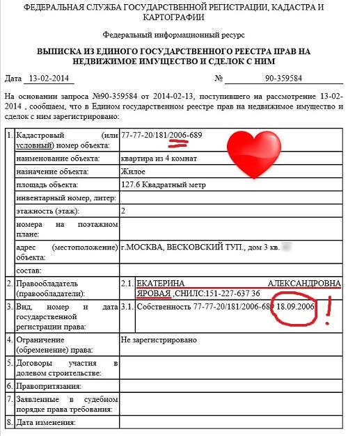 квартира Яровой документ - 22222