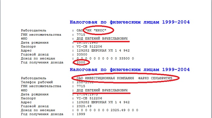 Доходы от юкоса и фарко Ахмедова
