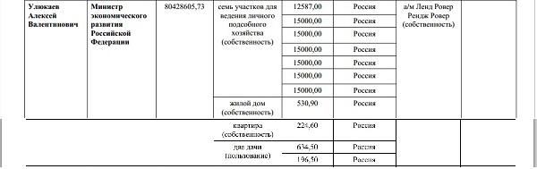 Улюкаев 1+2