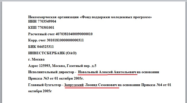 фонд поддержки навальный Запрудский