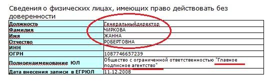 Чиркова кобяково