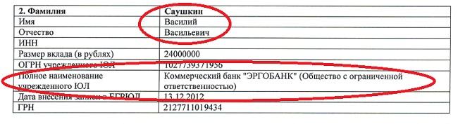 саушкин банк