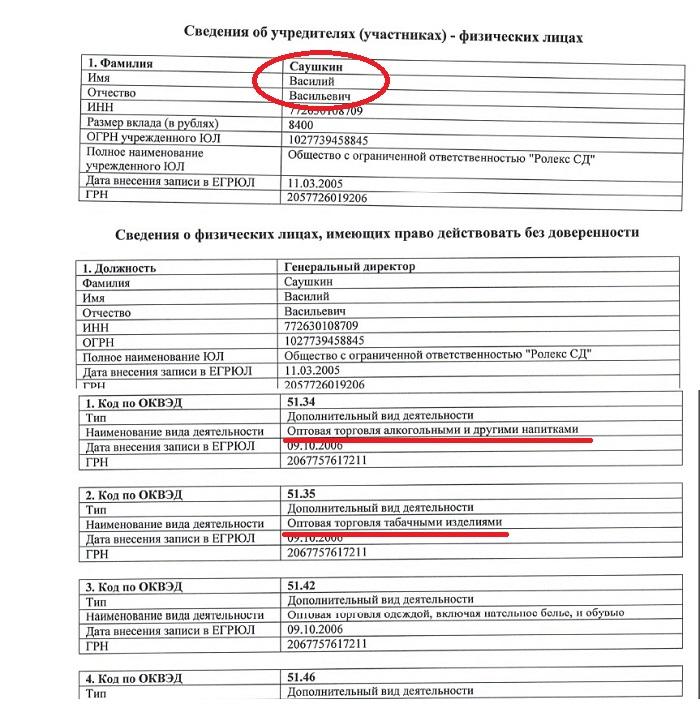 Саушкин табак 0+1+2