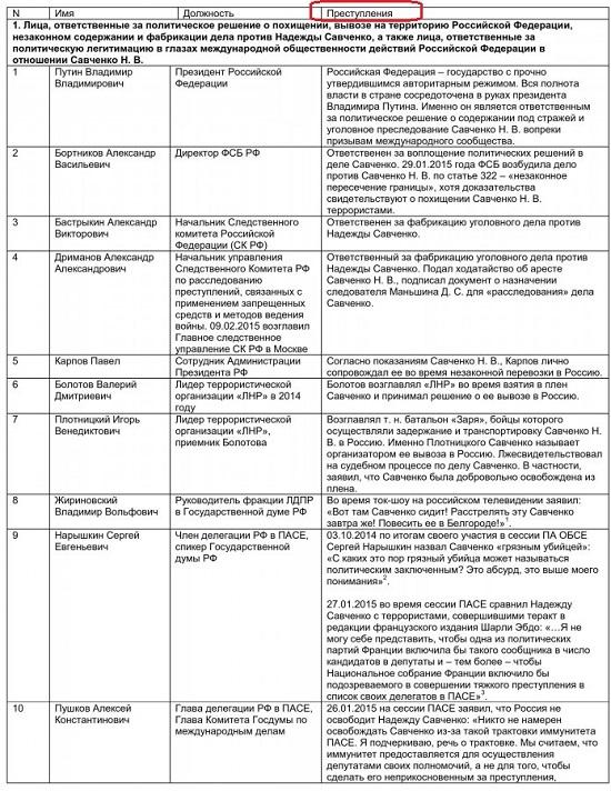 Какая сотовая связь в Крыму 2 15