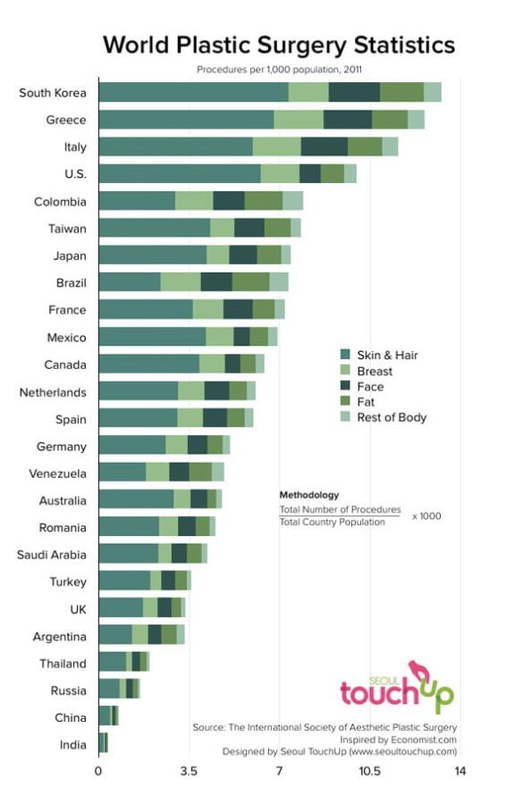 Курсы любви для подростков, страна – чемпион мира по пластике и бедные