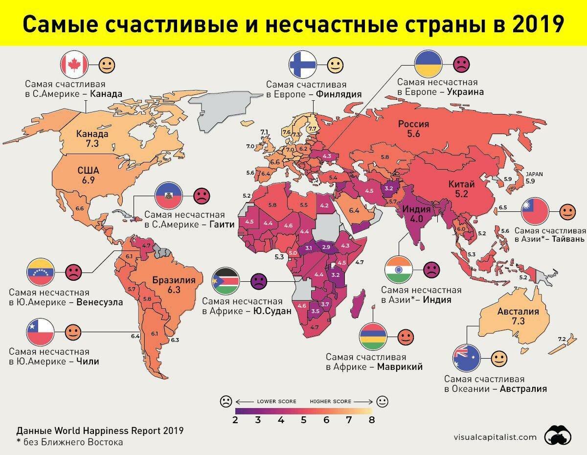 Счастливые и несчастные страны, «наименее развитая» Россия и связь языка с