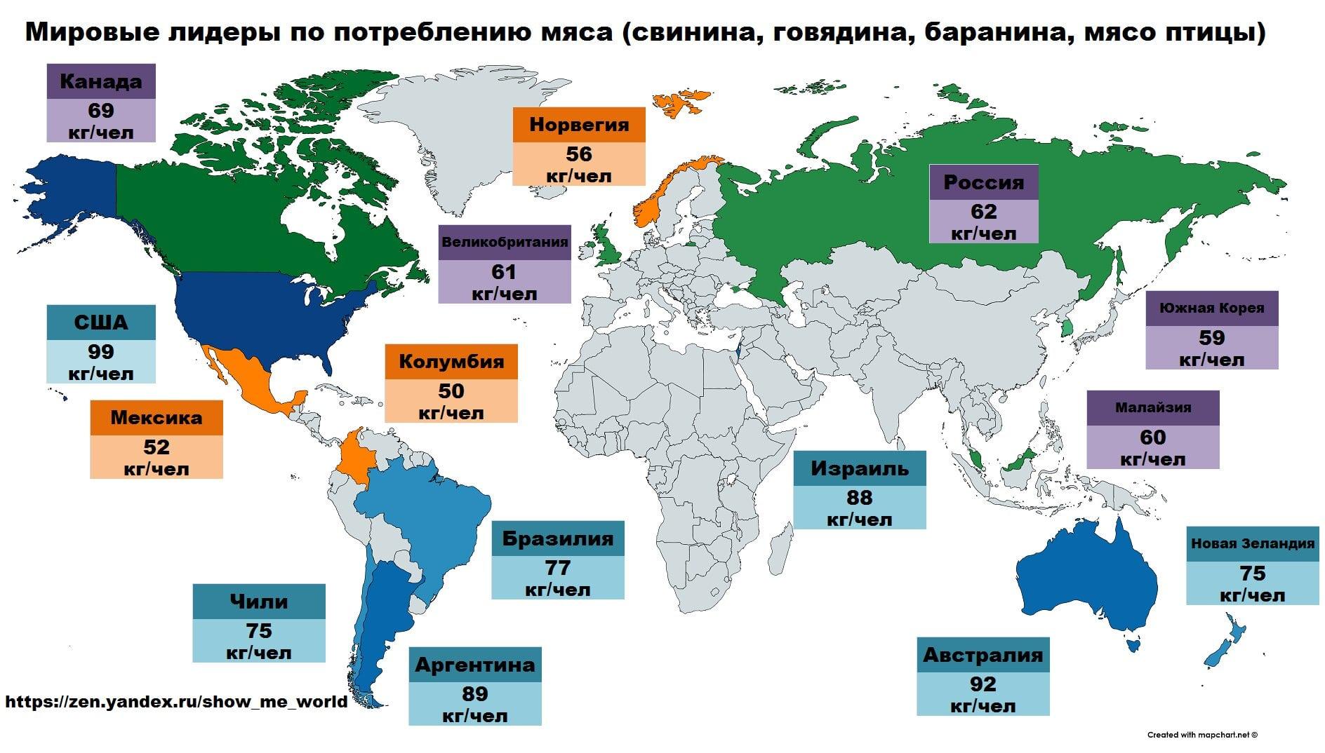 Рейтинг стран по поеданию мяса, зеленый налог на говядину и молоко за вредность