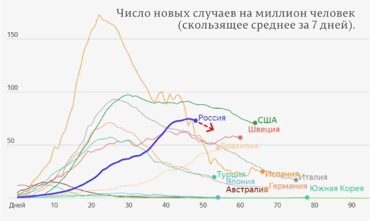 Парадокс нелюбви к русским, пик эпидемии в России и посадят ли Обаму