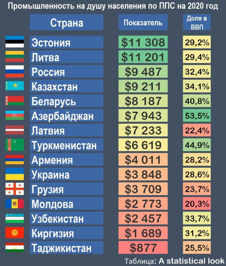 Российская промышленность, удалёнка и четырёхдневка