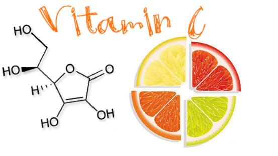 Лучший Витамин С. Формы витамина С. Какой выбрать для взрослых и детей?  Витамин С на iHerb.: olesia_organic — LiveJournal