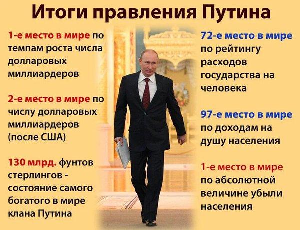 Путин.итоги.01