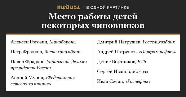 Рогозин.05