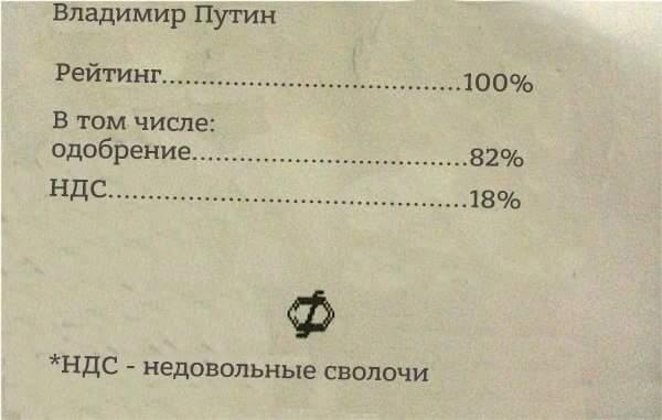 пу.рейтинг.01