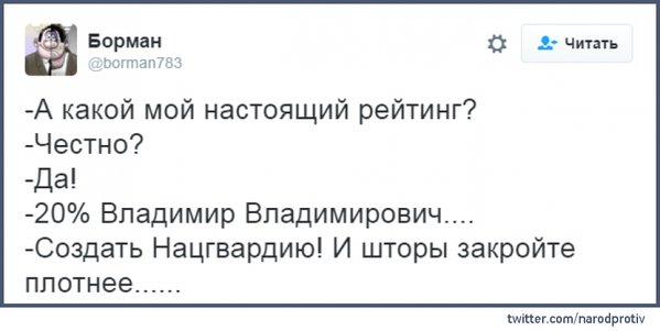 твит.пу.02