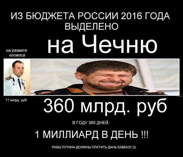 космос.Чечня.0