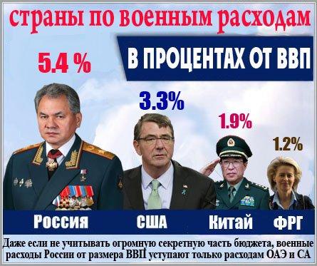 ВВП.ВПК.01