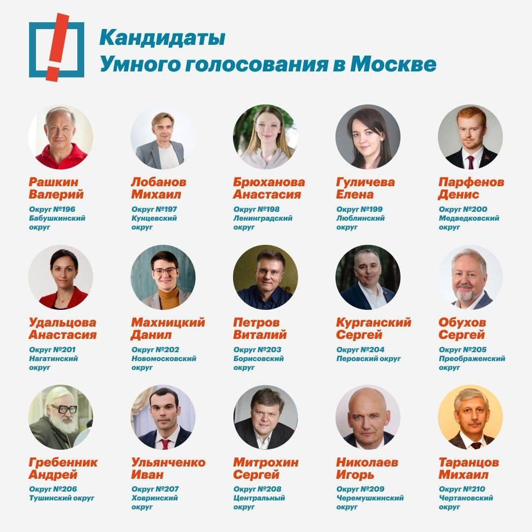 Ни одного голоса «Единой России»!