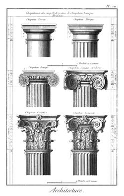 Капители тосканского дорического