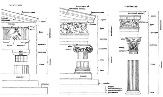 olga_artclass - Архитектурный