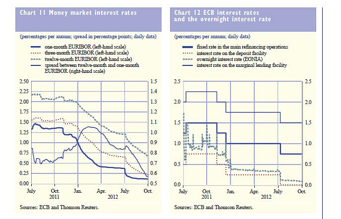 ECB_Sept_2012