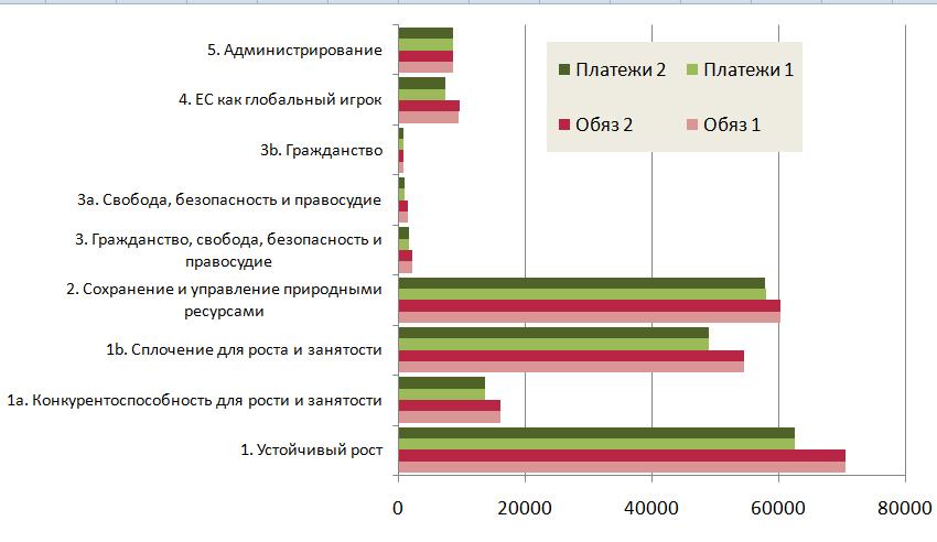 Бюджет_2013