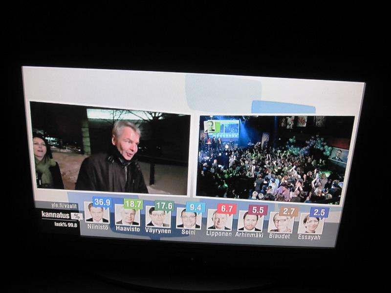 Вечером по телевизору после окончания голосования
