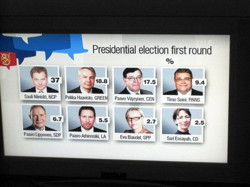 Результаты первого тура президентских выборов в Финляндии таковы