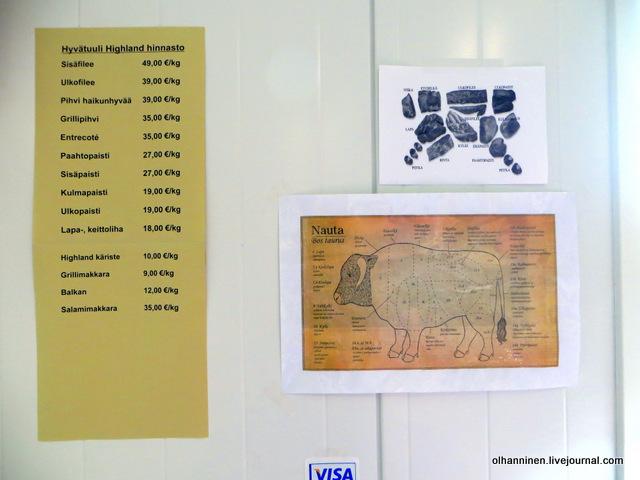 08 схема разделки и цены  мяса
