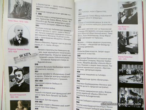 08 исторические деятели, жившие в мюнхене
