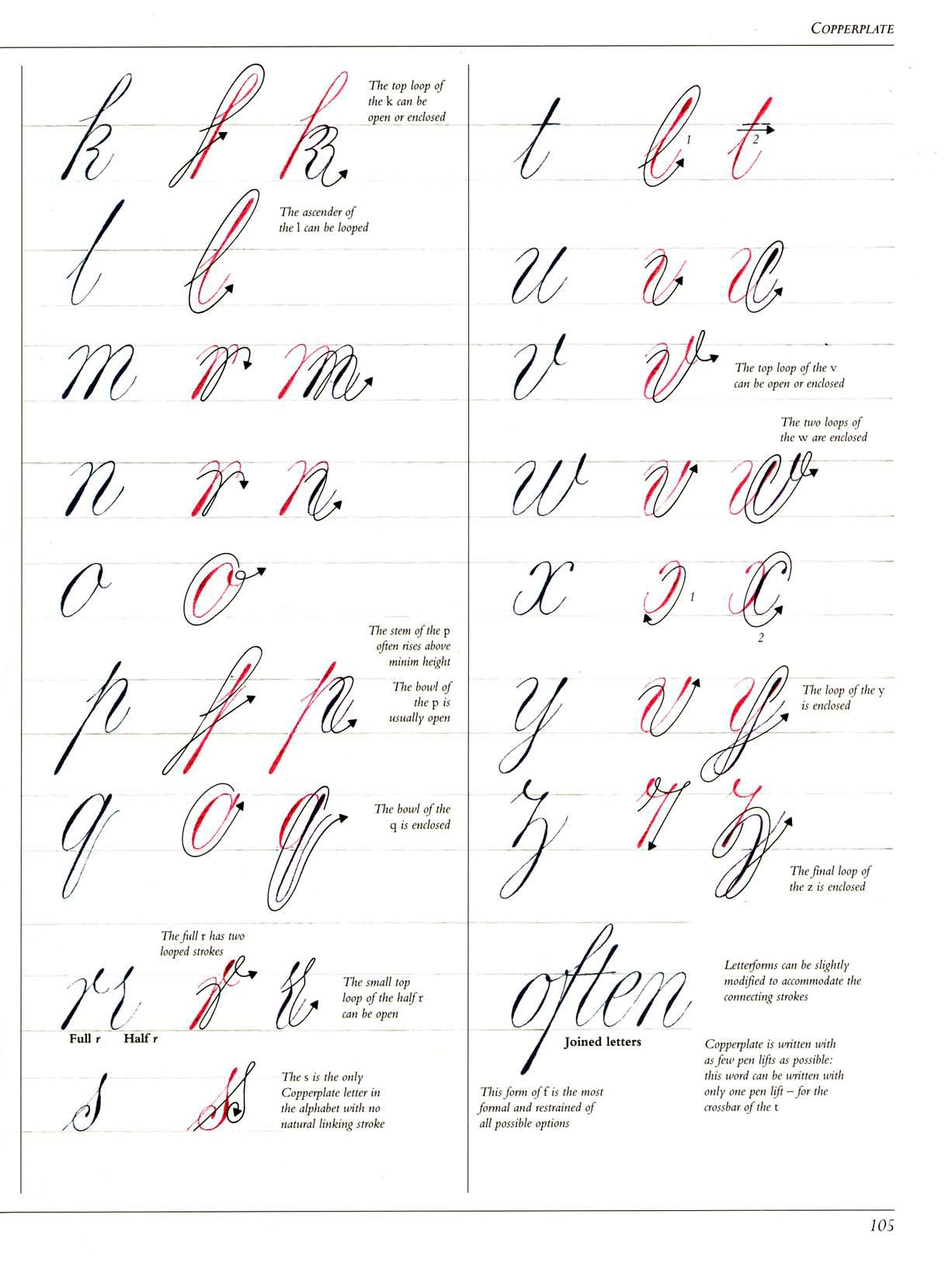 Design Paper For Writing Teach Yourself Calligraphy Online With This Free Online Workshop .